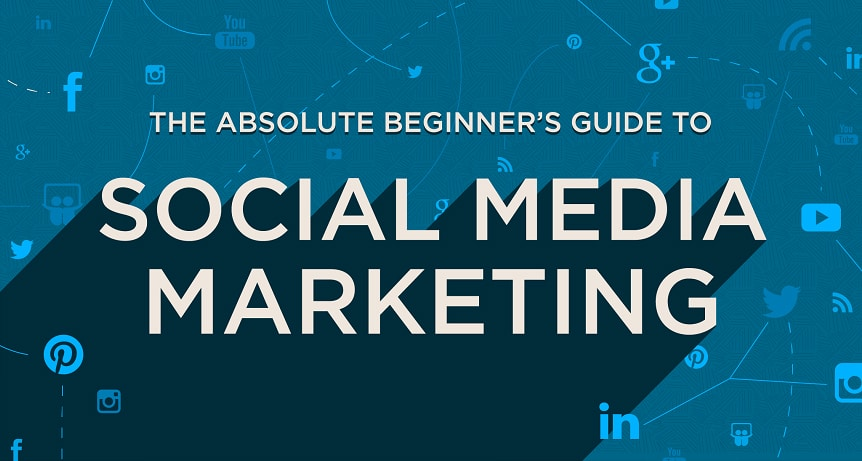 A Beginner Guide On Social Media Marketing For Info Products 1