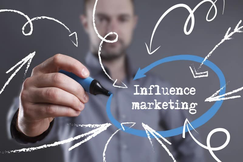 Guide On How To Win Big at Influencer Marketing