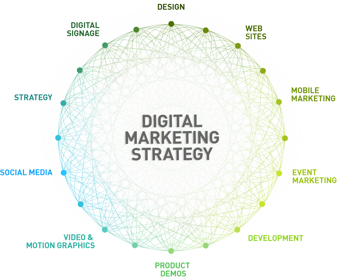 4 Digital Marketing Strategies to Communicate Your Story & Construct Your Brand 1
