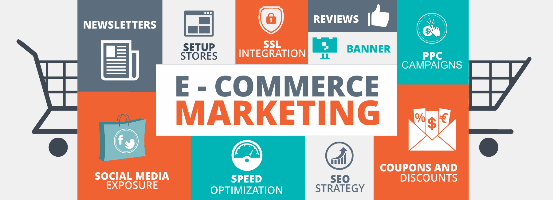 eCommerce Video Marketing Strategy