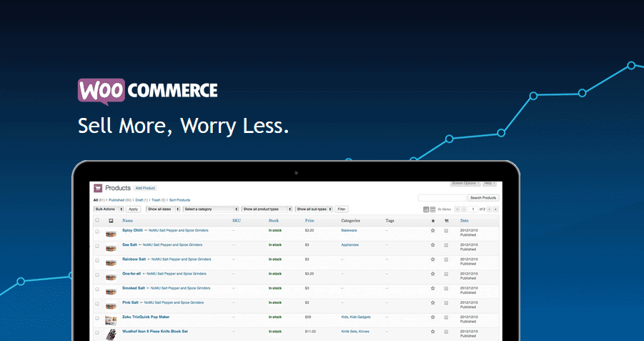 12 New WooCommerce Plugins To Boost Your Online Sales