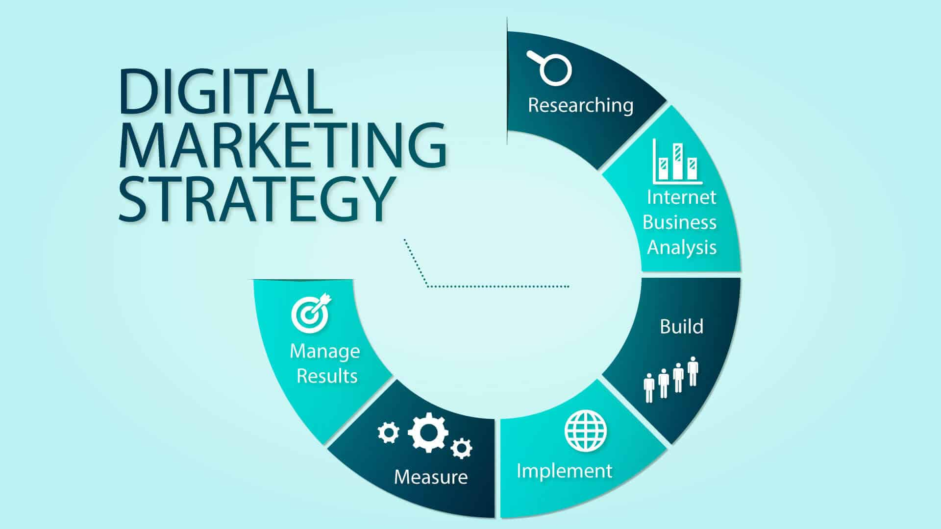 Digital Marketing Tactics