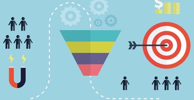Lead Generation Ideas That Deliver Long Term Result