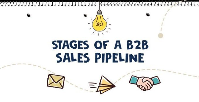 B2B Sales Pipeline